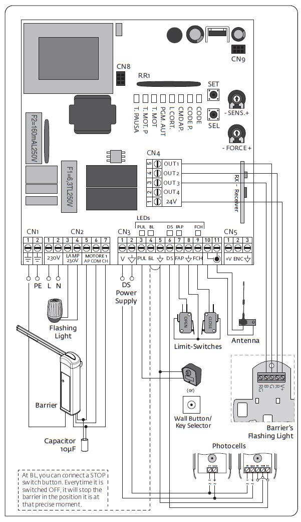 Συνδεσμολογία αυτόματης μπάρας motorline