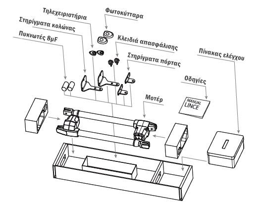 Συσκευασία ανοιγόμενου μηχανισμού Lince
