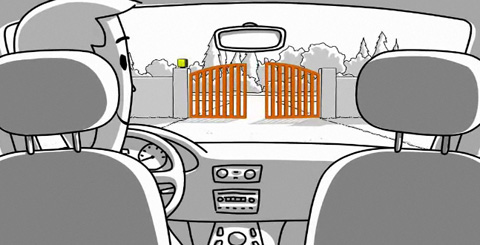Μηχανισμοί για ανοιγόμενες αυλόπορτες και γκαραζόπορτες